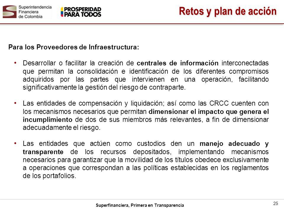 Retos y plan de acción Para los Proveedores de Infraestructura: