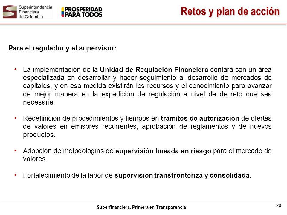 Retos y plan de acción Para el regulador y el supervisor:
