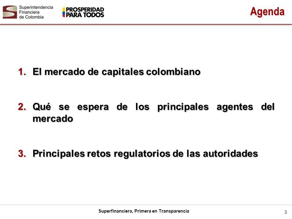 Agenda El mercado de capitales colombiano