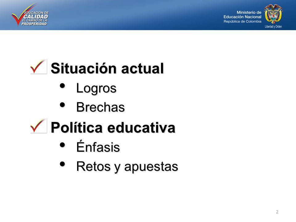 Situación actual Política educativa Logros Brechas Énfasis