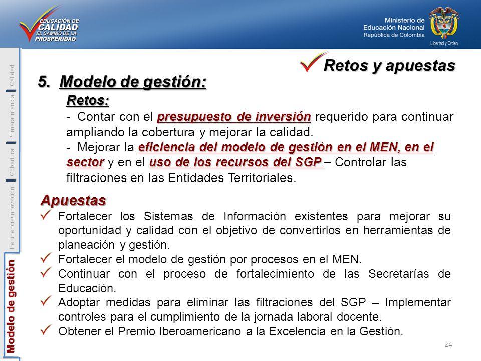 Retos y apuestas 5. Modelo de gestión: Apuestas Retos: