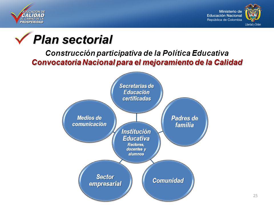 Plan sectorial Construcción participativa de la Política Educativa Convocatoria Nacional para el mejoramiento de la Calidad.
