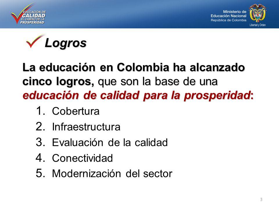 Logros La educación en Colombia ha alcanzado cinco logros, que son la base de una educación de calidad para la prosperidad: