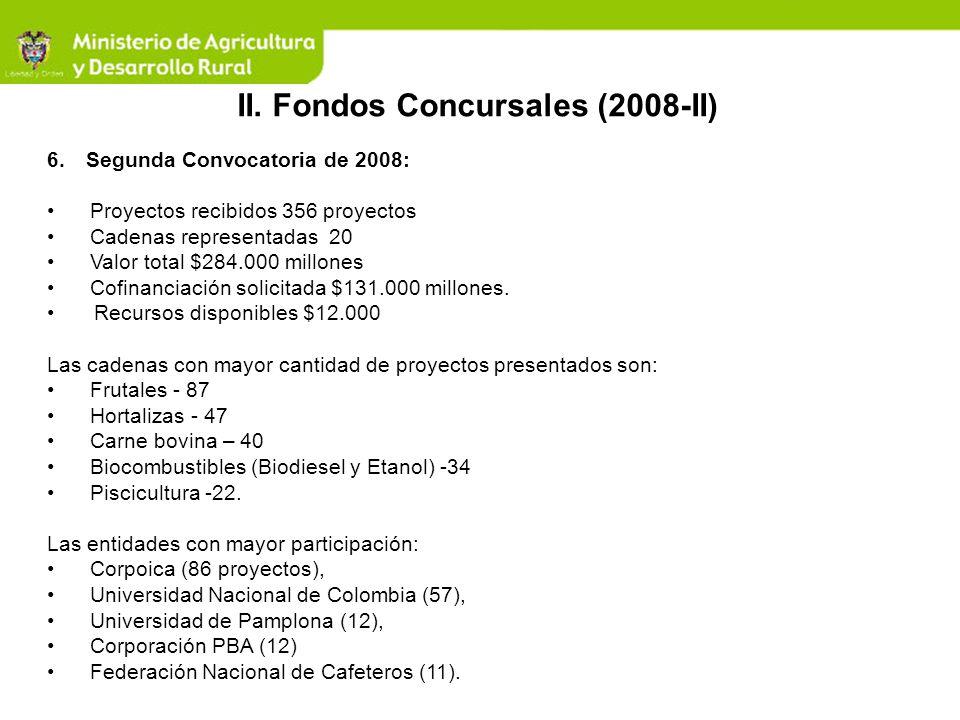 II. Fondos Concursales (2008-II)