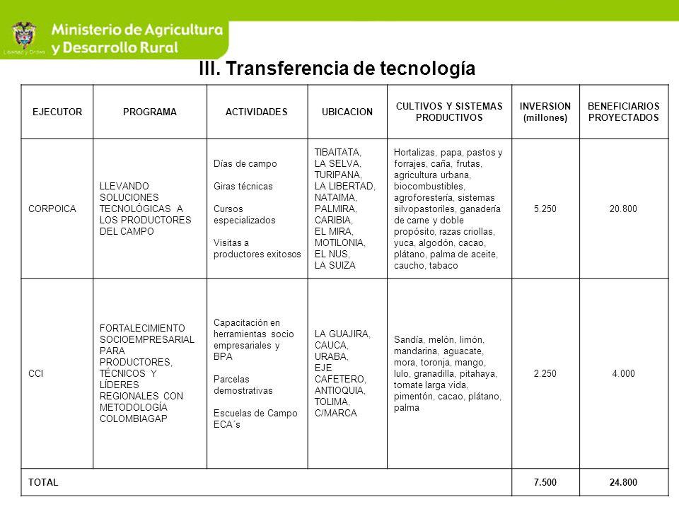 III. Transferencia de tecnología