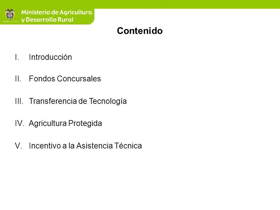 Contenido Introducción Fondos Concursales Transferencia de Tecnología
