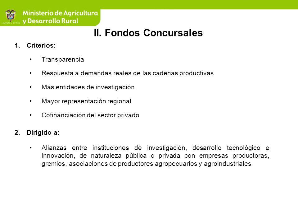 II. Fondos Concursales Criterios: Transparencia