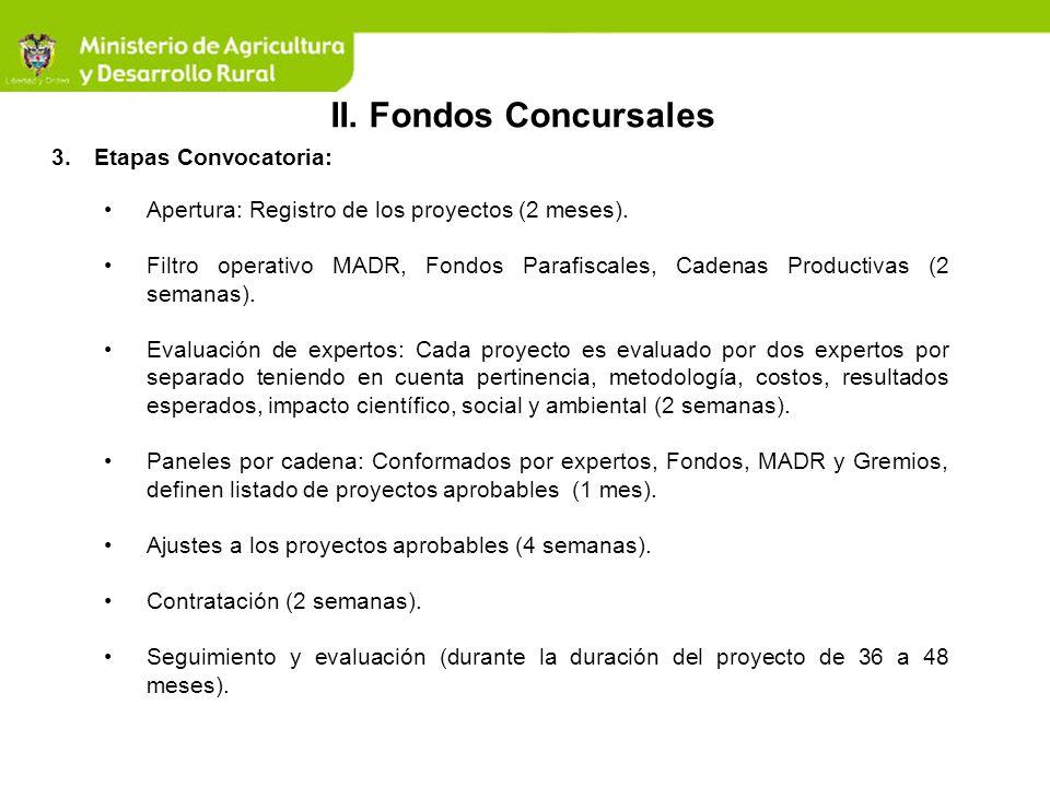 II. Fondos Concursales Etapas Convocatoria: