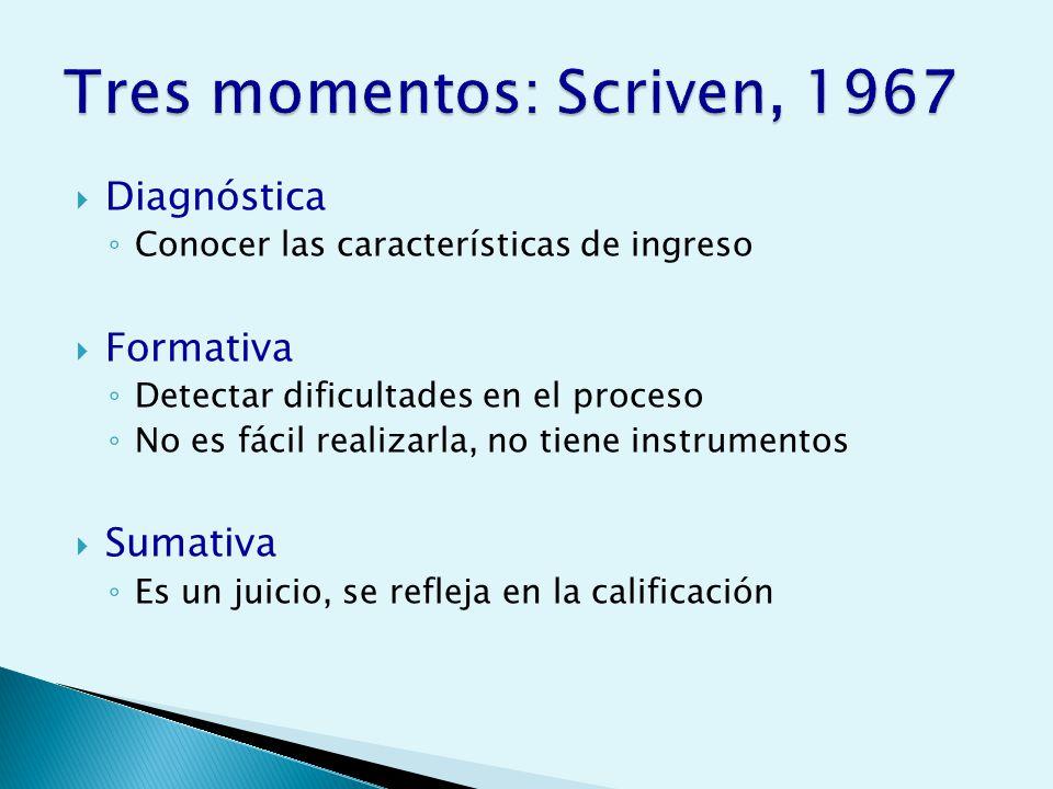 Tres momentos: Scriven, 1967