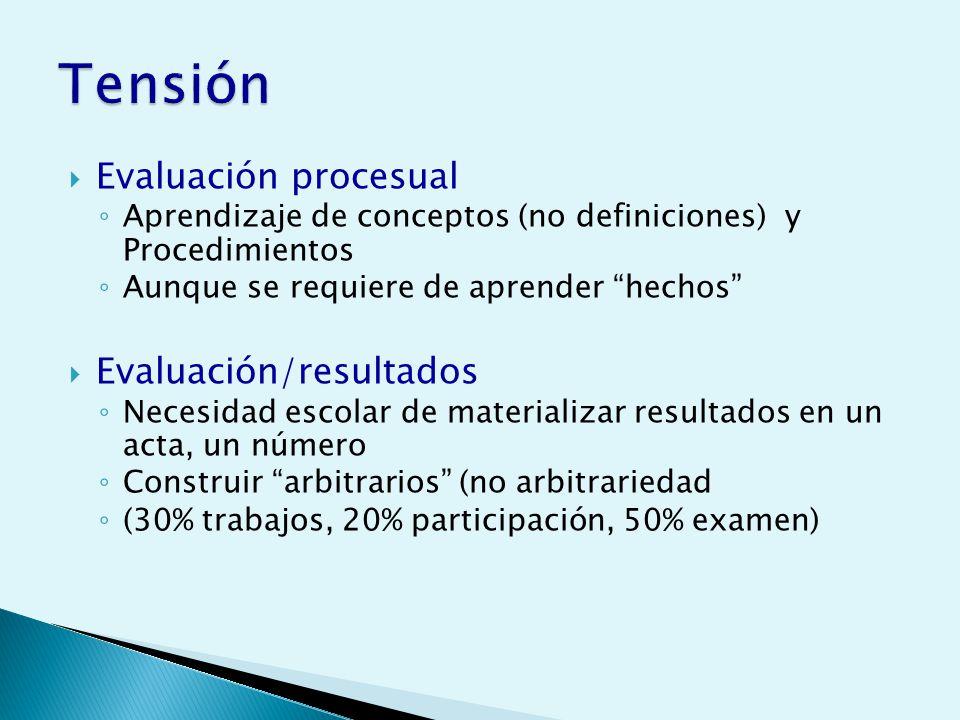 Tensión Evaluación procesual Evaluación/resultados