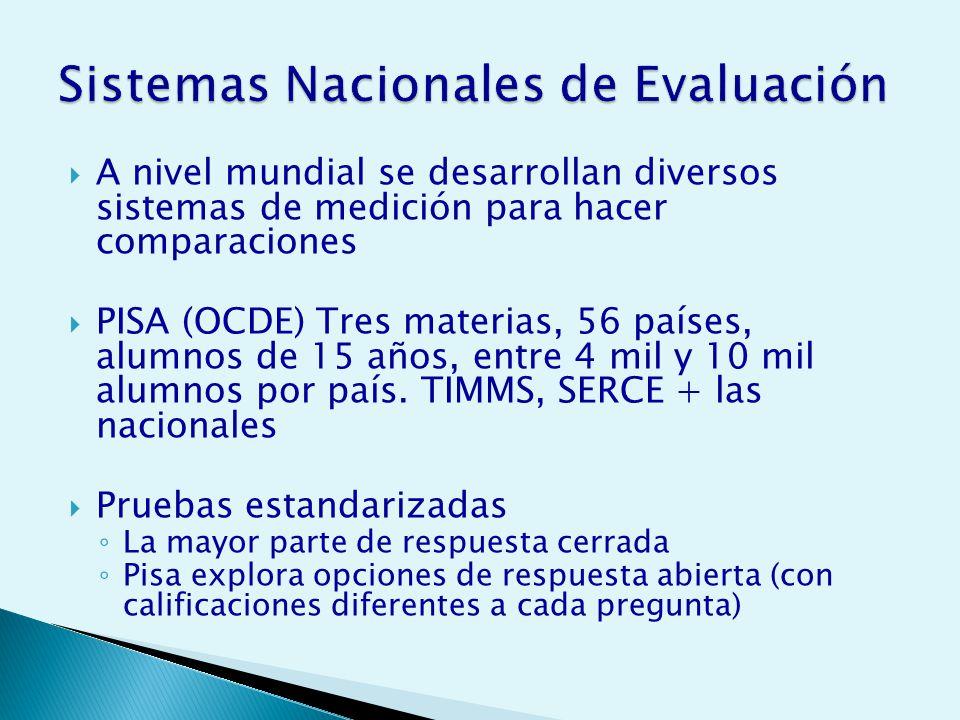 Sistemas Nacionales de Evaluación