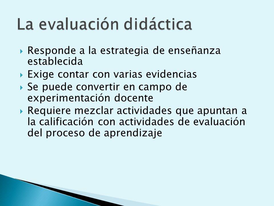 La evaluación didáctica