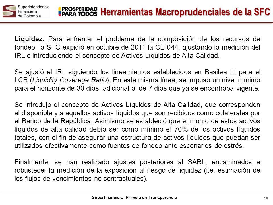 Herramientas Macroprudenciales de la SFC