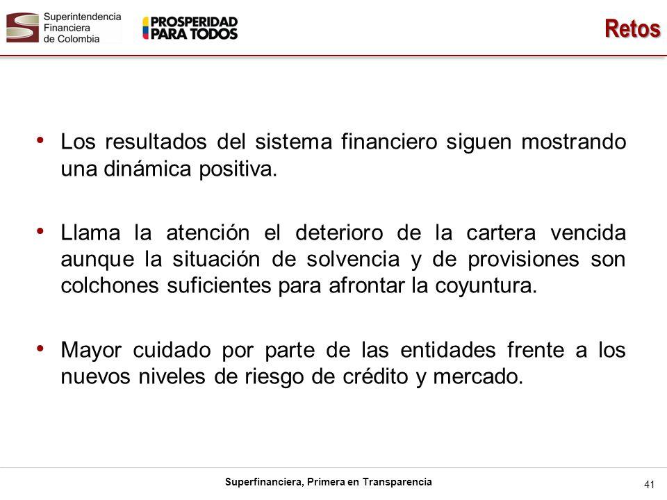 Retos Los resultados del sistema financiero siguen mostrando una dinámica positiva.