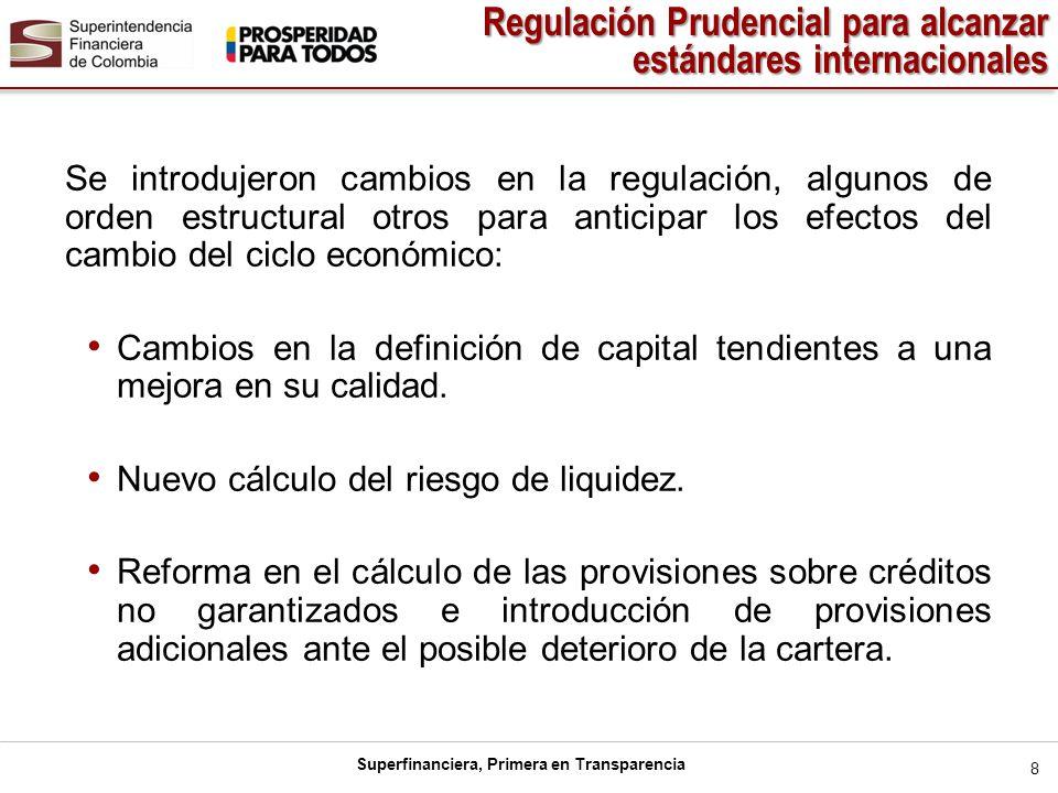Regulación Prudencial para alcanzar estándares internacionales