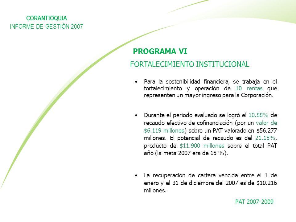PROGRAMA VI FORTALECIMIENTO INSTITUCIONAL CORANTIOQUIA