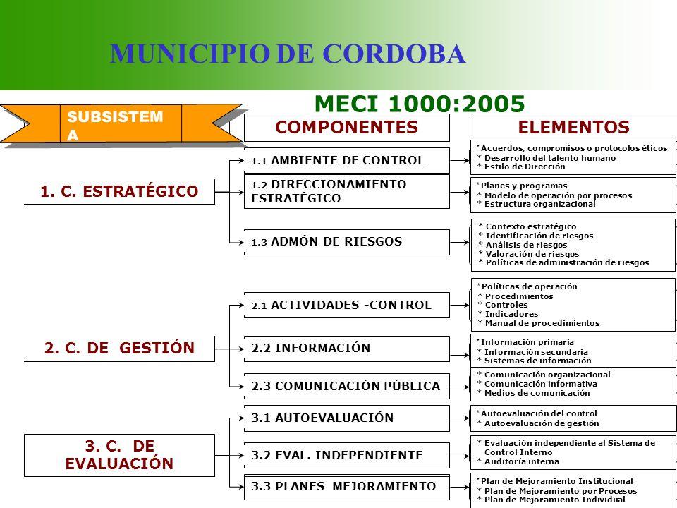 MUNICIPIO DE CORDOBA MECI 1000:2005 COMPONENTES ELEMENTOS SUBSISTEMA