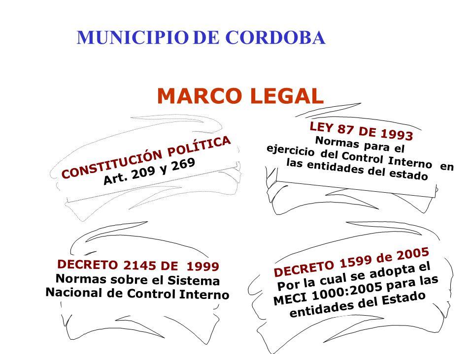 MARCO LEGAL MUNICIPIO DE CORDOBA LEY 87 DE 1993 CONSTITUCIÓN POLÍTICA