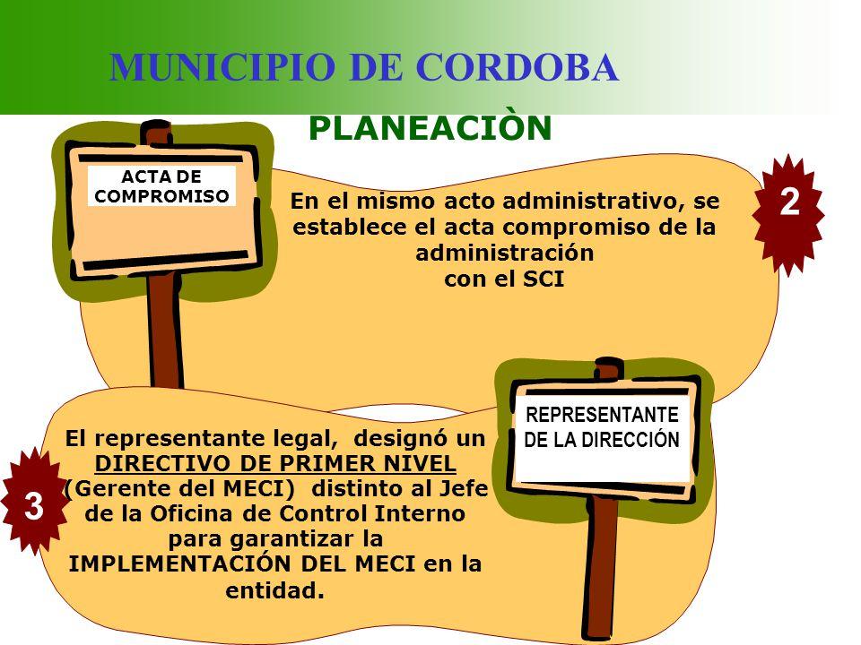 MUNICIPIO DE CORDOBA 2 3 PLANEACIÒN