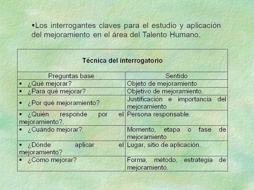 Los interrogantes claves para el estudio y aplicación del mejoramiento en el área del Talento Humano.