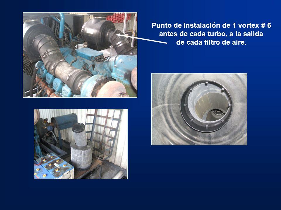 Punto de instalación de 1 vortex # 6 antes de cada turbo, a la salida