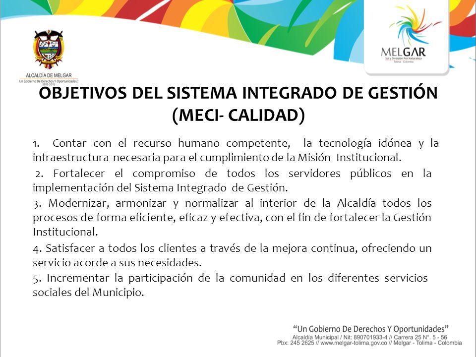 OBJETIVOS DEL SISTEMA INTEGRADO DE GESTIÓN (MECI- CALIDAD)