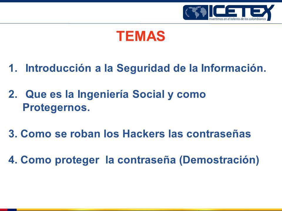 TEMAS Introducción a la Seguridad de la Información.