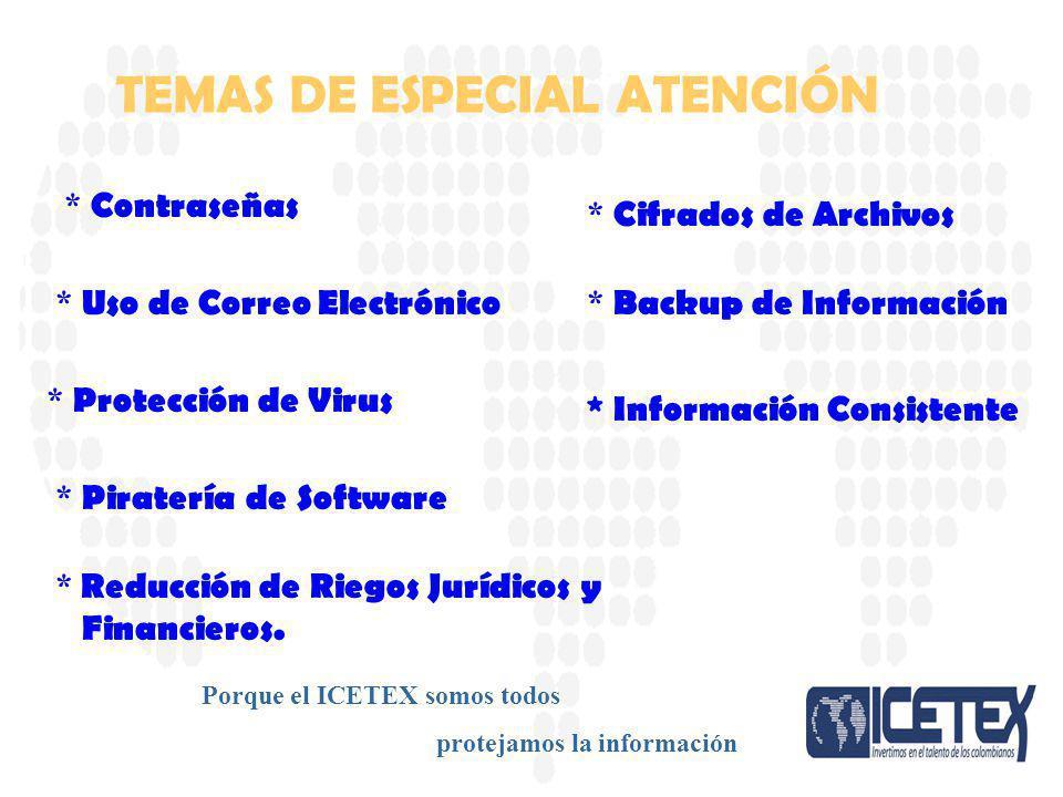 Porque el ICETEX somos todos protejamos la información