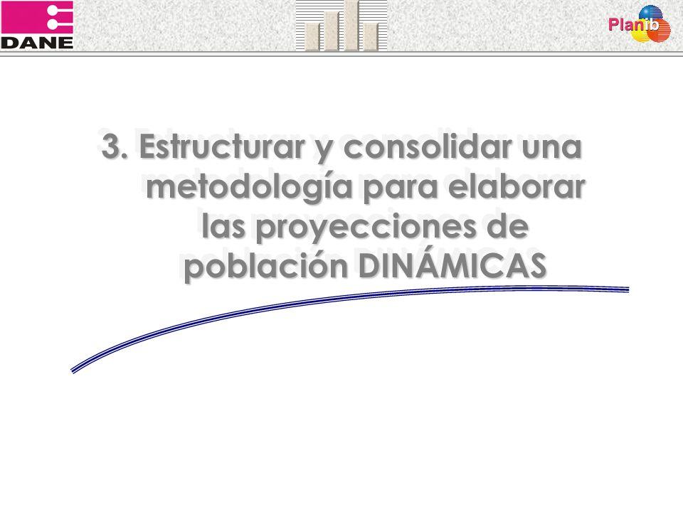 3. Estructurar y consolidar una metodología para elaborar las proyecciones de población DINÁMICAS