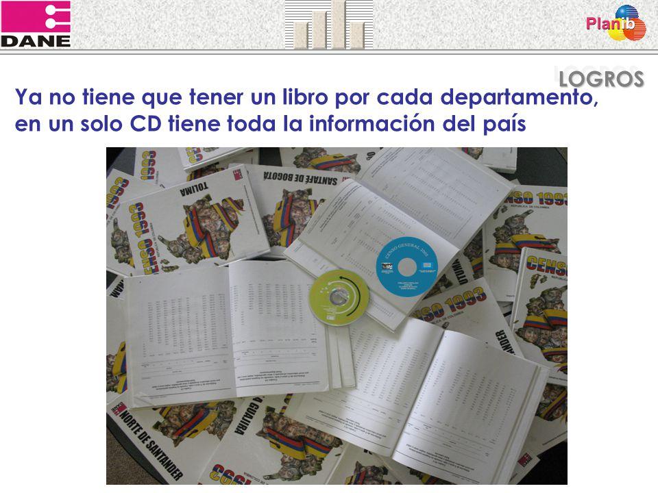 LOGROS Ya no tiene que tener un libro por cada departamento, en un solo CD tiene toda la información del país.