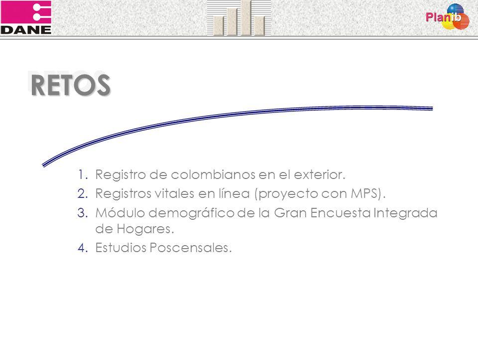 RETOS Registro de colombianos en el exterior.