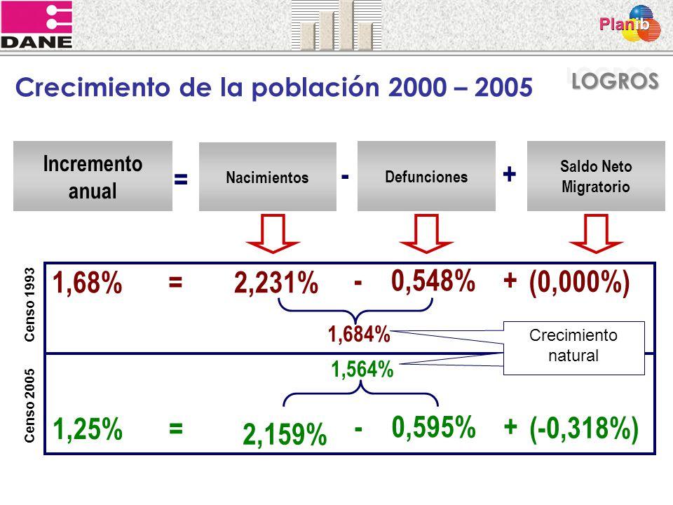 - + = 1,68% = 2,231% - 0,548% + (0,000%) 1,25% = - 0,595% + (-0,318%)