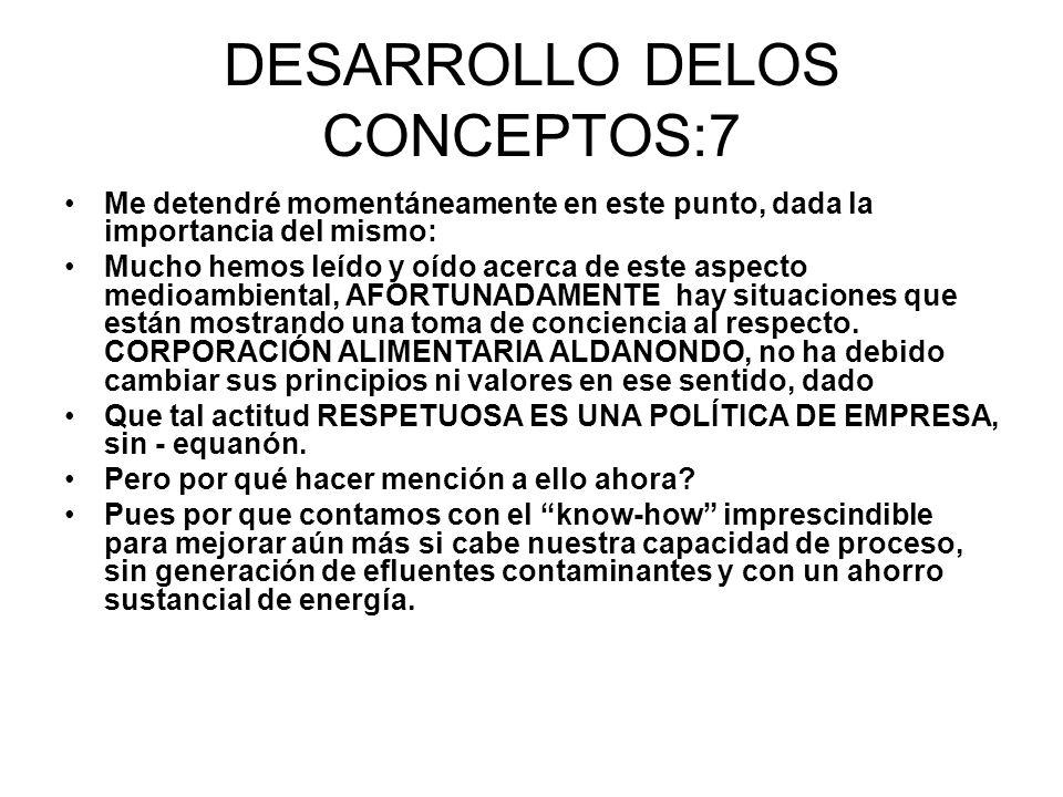 DESARROLLO DELOS CONCEPTOS:7