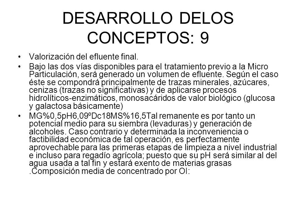 DESARROLLO DELOS CONCEPTOS: 9