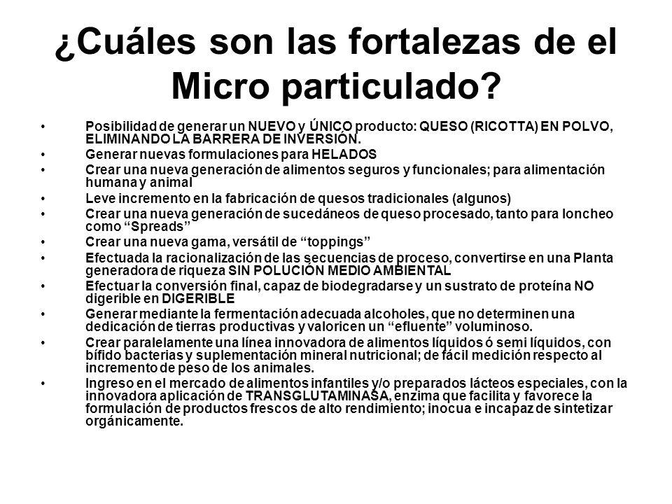 ¿Cuáles son las fortalezas de el Micro particulado
