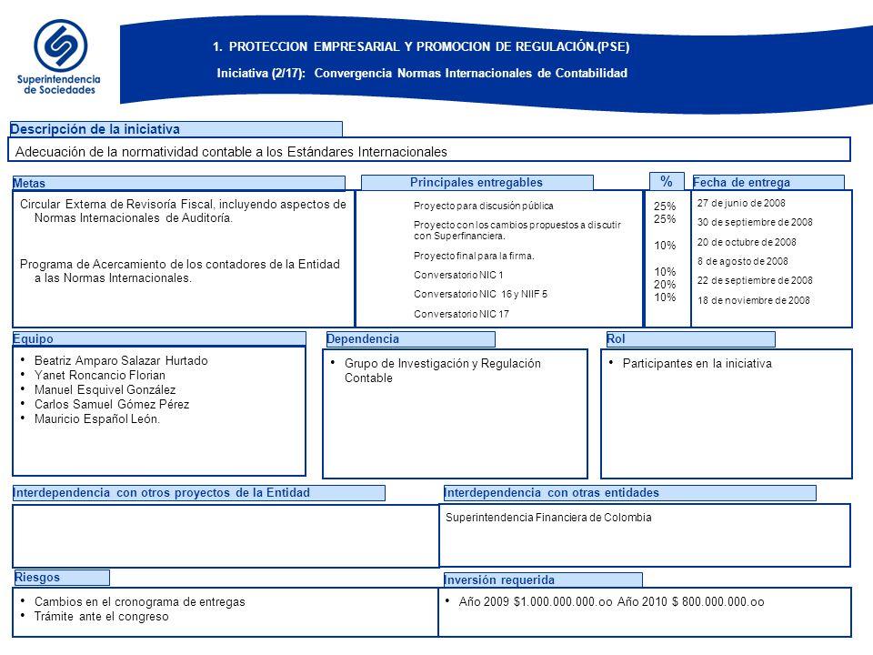 BOG-ZXF884-14-02 PROTECCION EMPRESARIAL Y PROMOCION DE REGULACIÓN.(PSE) Iniciativa (3/17): Reglamentación Leyes de Insolvencia.