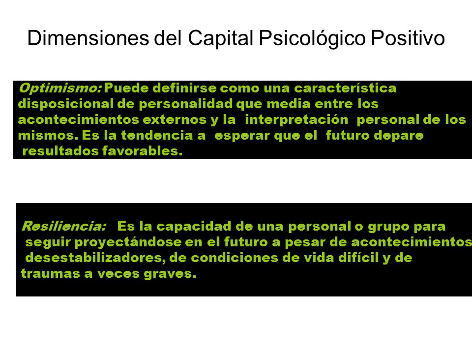 Dimensiones del Capital Psicológico Positivo