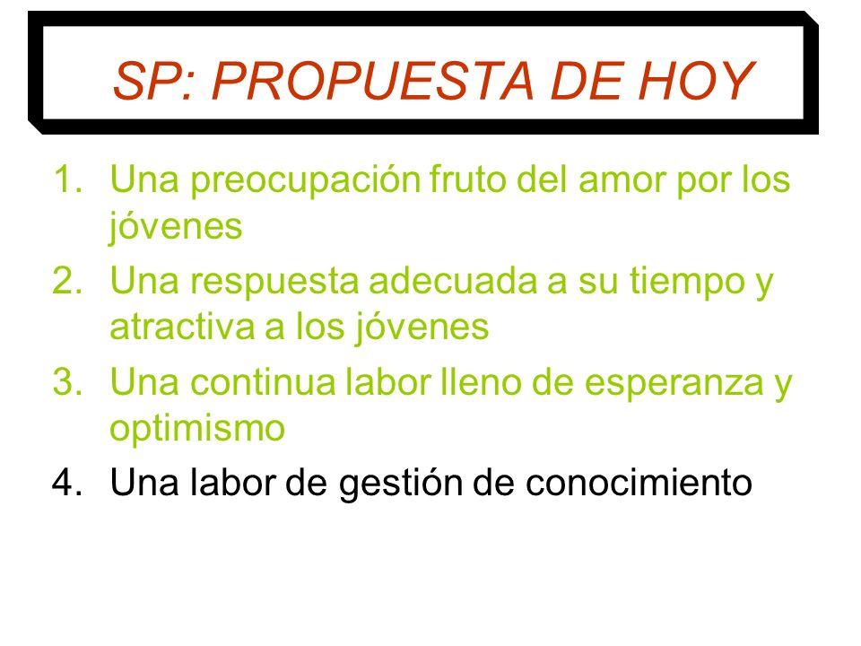 SP: PROPUESTA DE HOY Una preocupación fruto del amor por los jóvenes