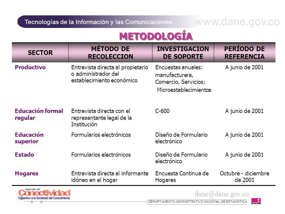 INVESTIGACION DE SOPORTE