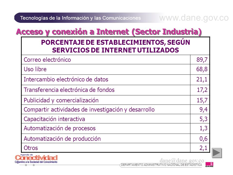 PORCENTAJE DE ESTABLECIMIENTOS, SEGÚN SERVICIOS DE INTERNET UTILIZADOS