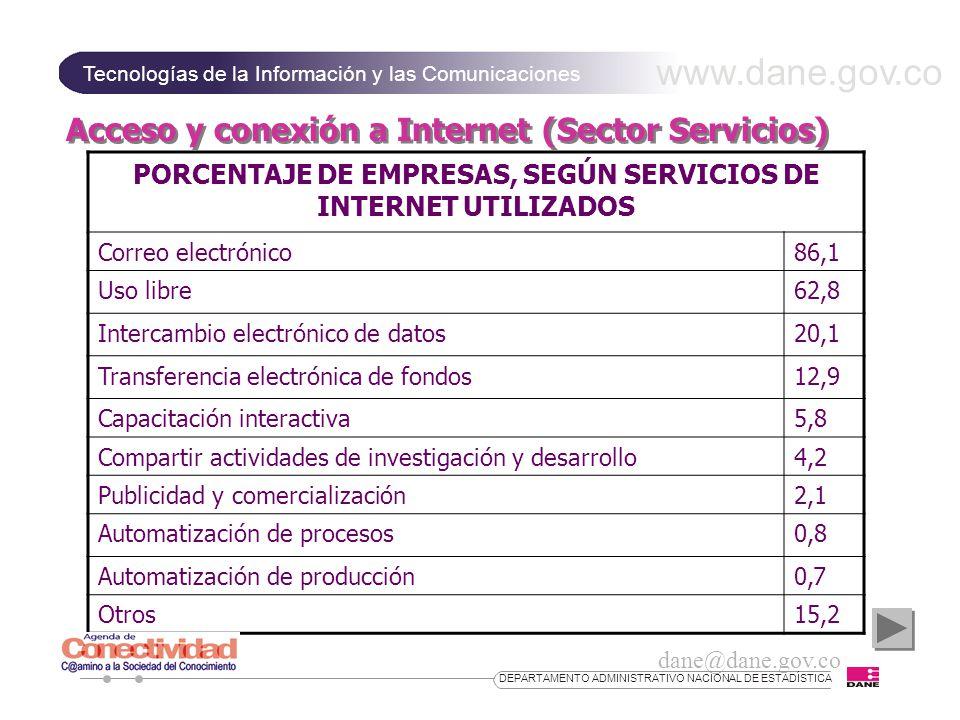 PORCENTAJE DE EMPRESAS, SEGÚN SERVICIOS DE INTERNET UTILIZADOS