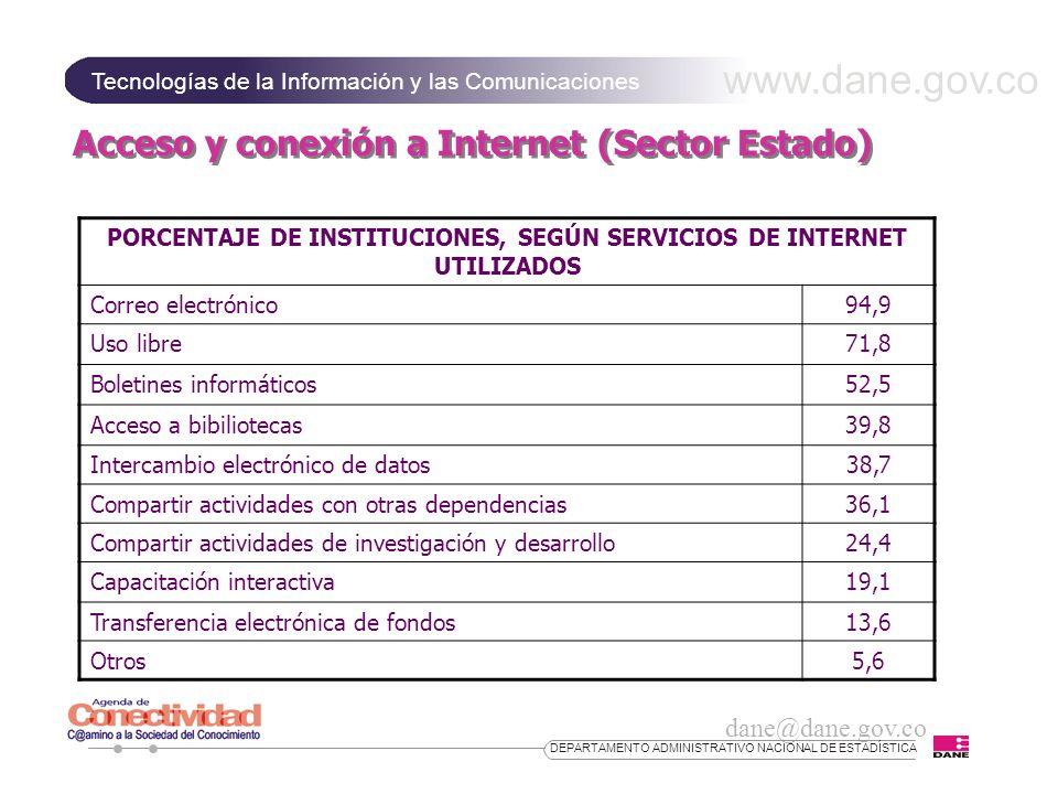PORCENTAJE DE INSTITUCIONES, SEGÚN SERVICIOS DE INTERNET UTILIZADOS
