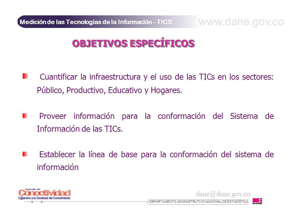 www.dane.gov.co OBJETIVOS ESPECÍFICOS