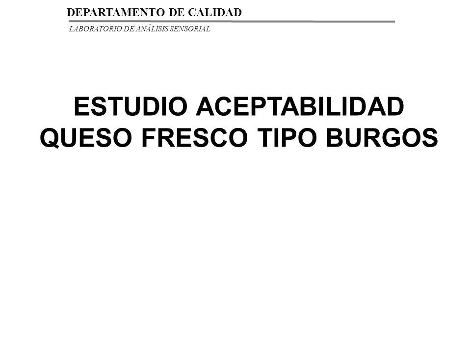 ESTUDIO ACEPTABILIDAD QUESO FRESCO TIPO BURGOS