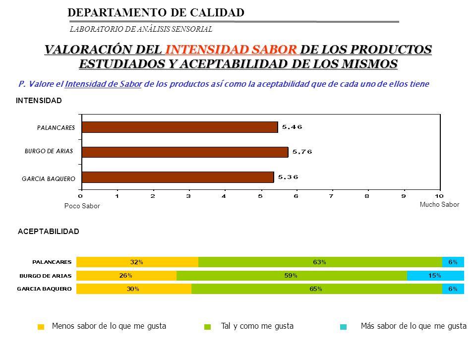 DEPARTAMENTO DE CALIDAD
