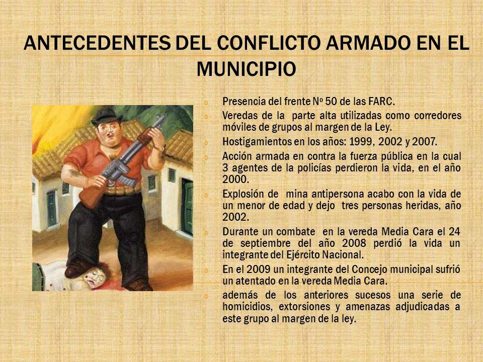 ANTECEDENTES DEL CONFLICTO ARMADO EN EL MUNICIPIO