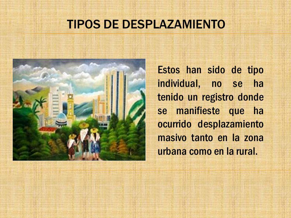 TIPOS DE DESPLAZAMIENTO