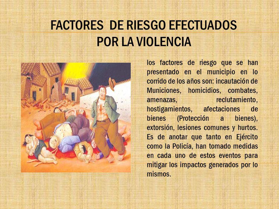 FACTORES DE RIESGO EFECTUADOS