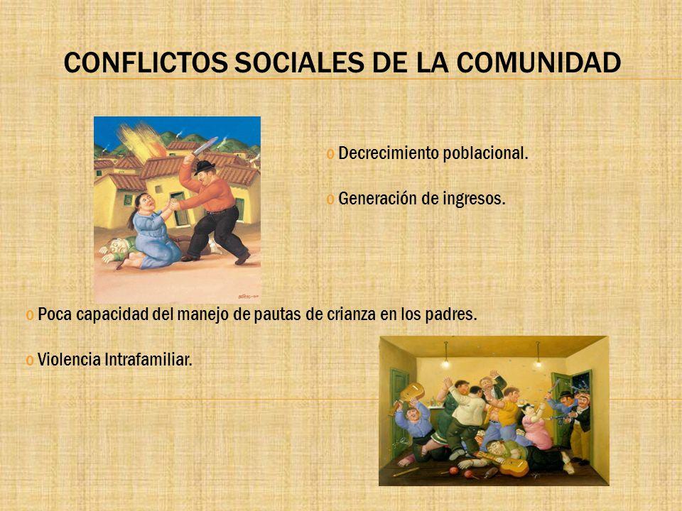 CONFLICTOS SOCIALES DE LA COMUNIDAD