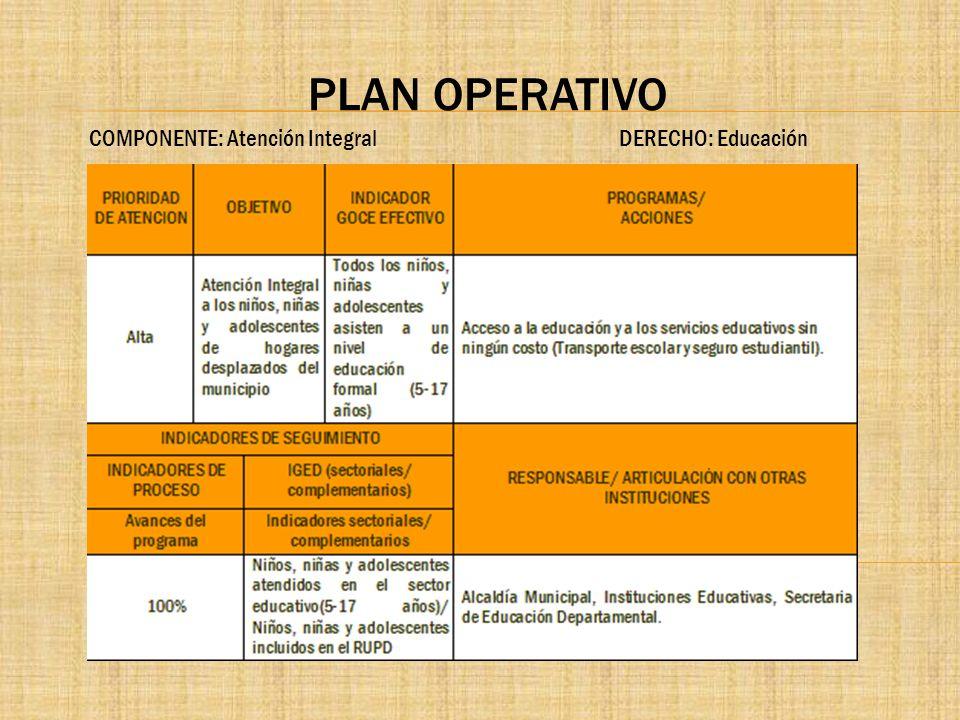 PLAN OPERATIVO COMPONENTE: Atención Integral DERECHO: Educación.